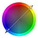 Color Wheel: Complementary Color Scheme